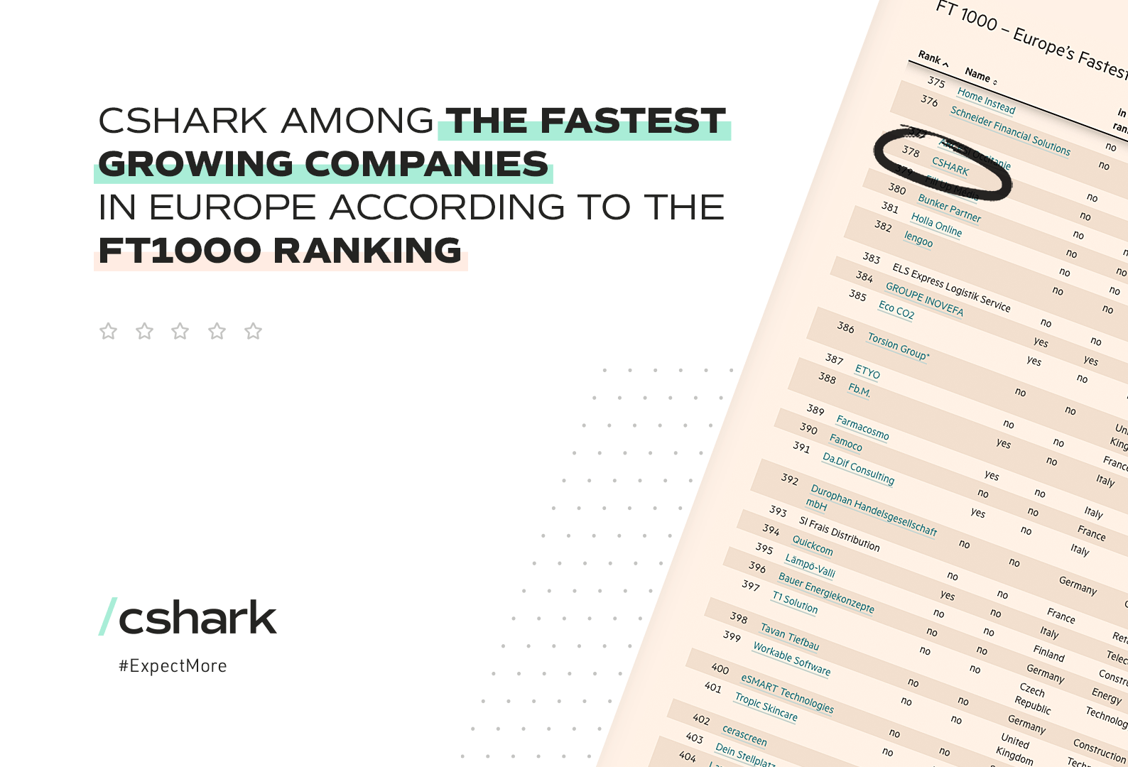 CSHARK News - FT1000 report