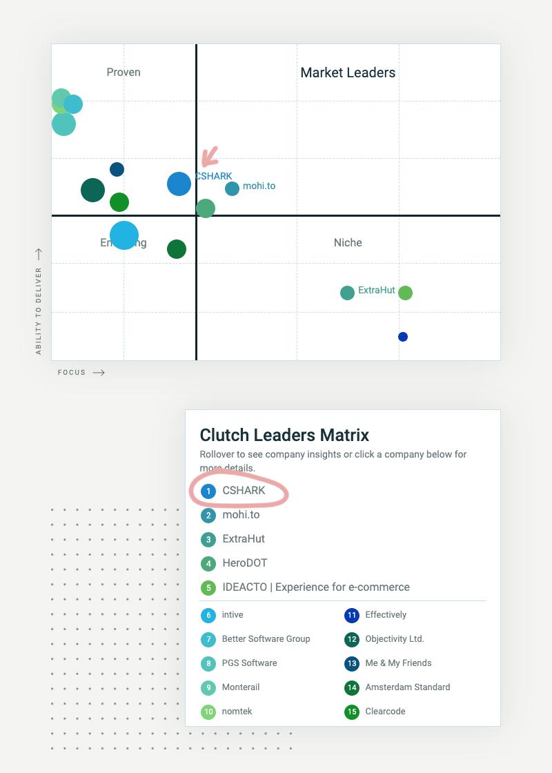digital-design-company_clutch-news_matrix-01