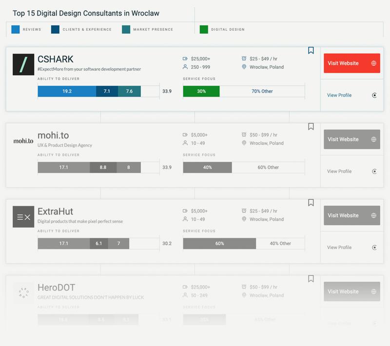 digital-design-company_clutch-news_matrix-02